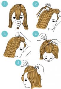 石原さとみの前髪の作り方